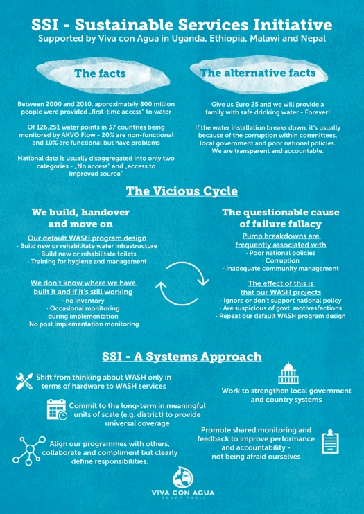 SSI_Infographic_VcA